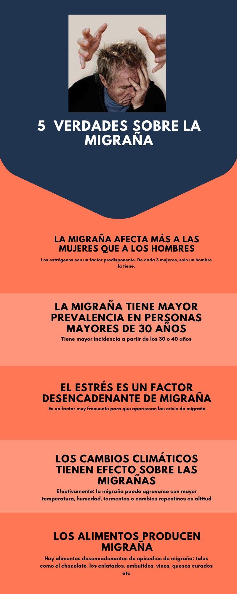 infografia-migraña